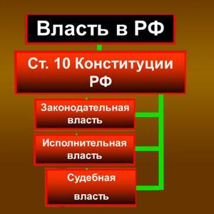 Органы власти Повенца