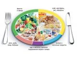 Гостевой дом - иконка «питание» в Повенце